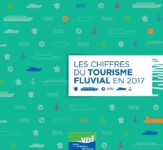 Tourisme fluvial – La Croissance retrouvée !